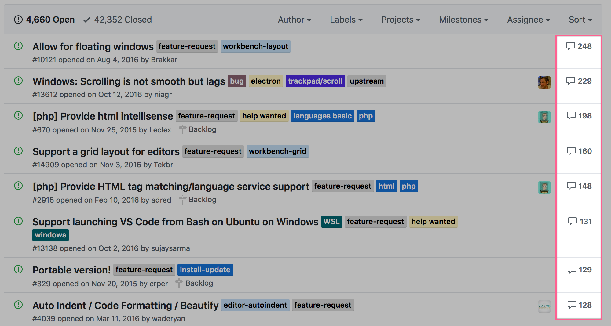 GitHub Issue comment count