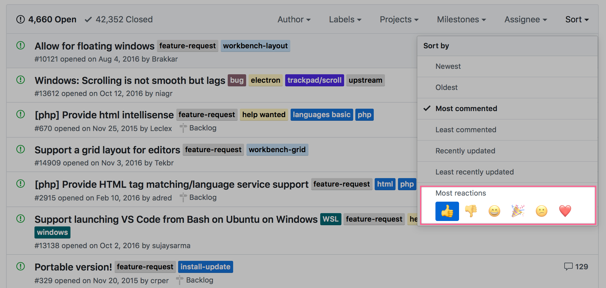 GitHub Issues sort by reactions